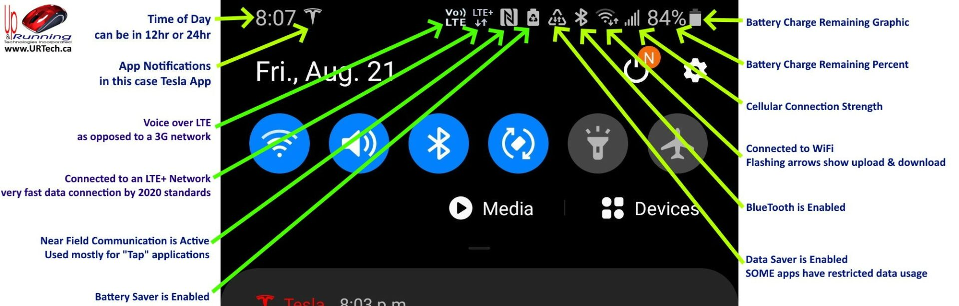 What Does the Android Icon With a Bent Arrow in Recording Look Like?